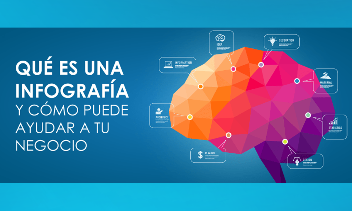 TENDENCIAS 2020 PARA OBTENER UN MARKETING DIGITAL DE 10 INFOGRAFIAS