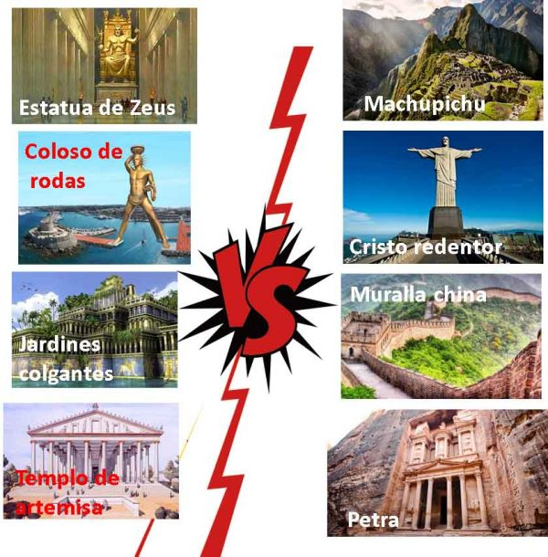 Maravillas del mundo antiguo y moderno